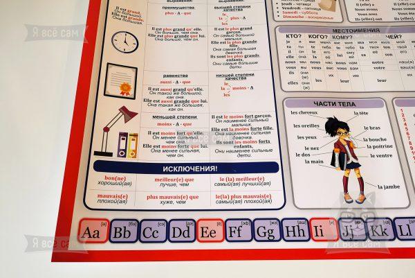Плакат «Делай уроки сам». Французский язык: начальный уровень