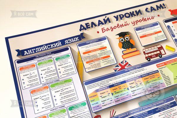 Плакат «Делай уроки сам». Английский язык: базовый уровень