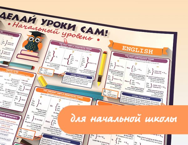 Плакат «Делай уроки сам» для 1-5 классов. Английский язык: начальный уровень