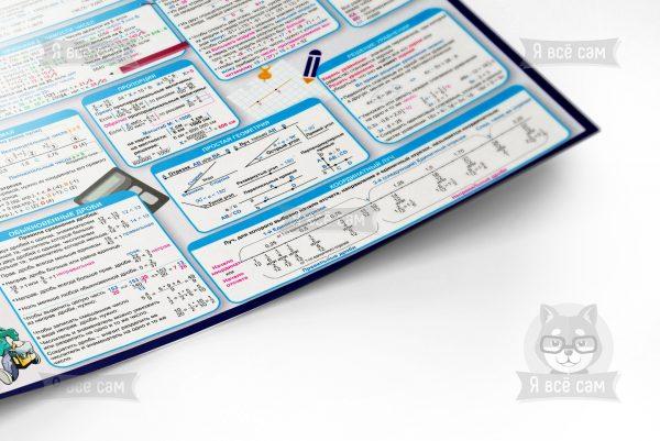 Плакат «Делай уроки сам» для 5-6 классов. Русский язык и Математика