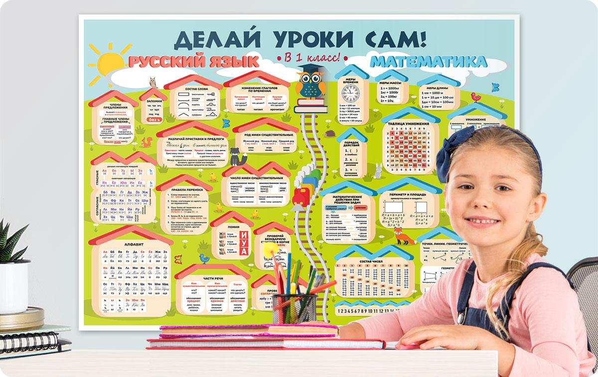 Плакаты-шпаргалки и буклеты для школьников Делай уроки сам